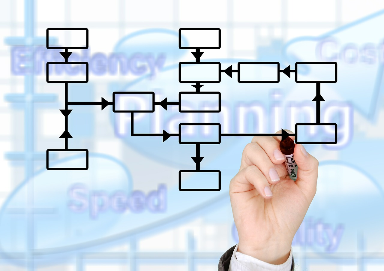 why do businesses need a business continuity plan
